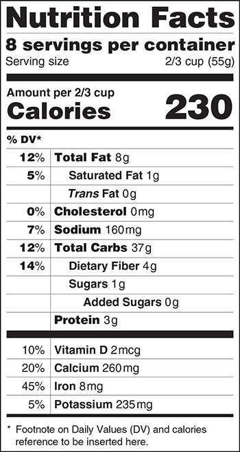 FDA Label 2