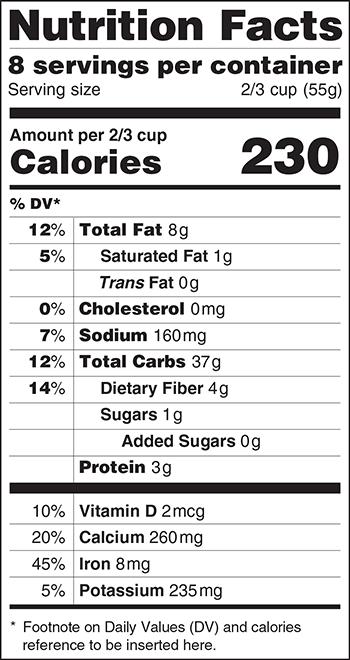 FDA Label 2